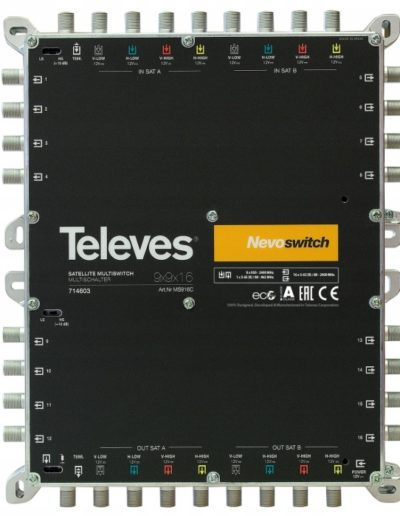 Multiswitch tel.